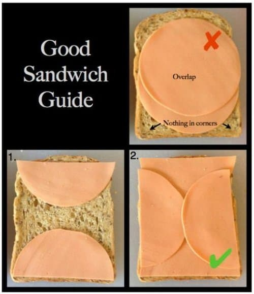 Tip on how to make the perfect sandwich