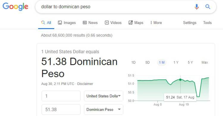 Google screenshot dollar price against dominican peso